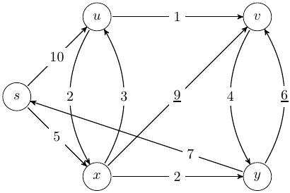 Tp 5 Algorithme De Dijkstra